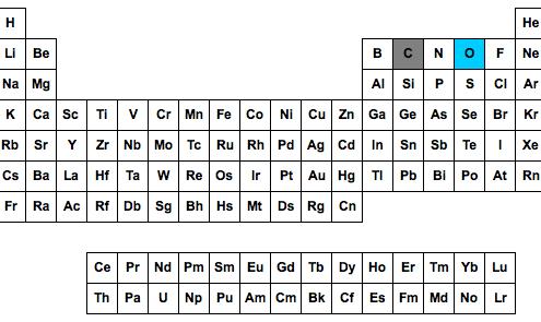 tableau périodique - monoxyde carbone - site ambulancier